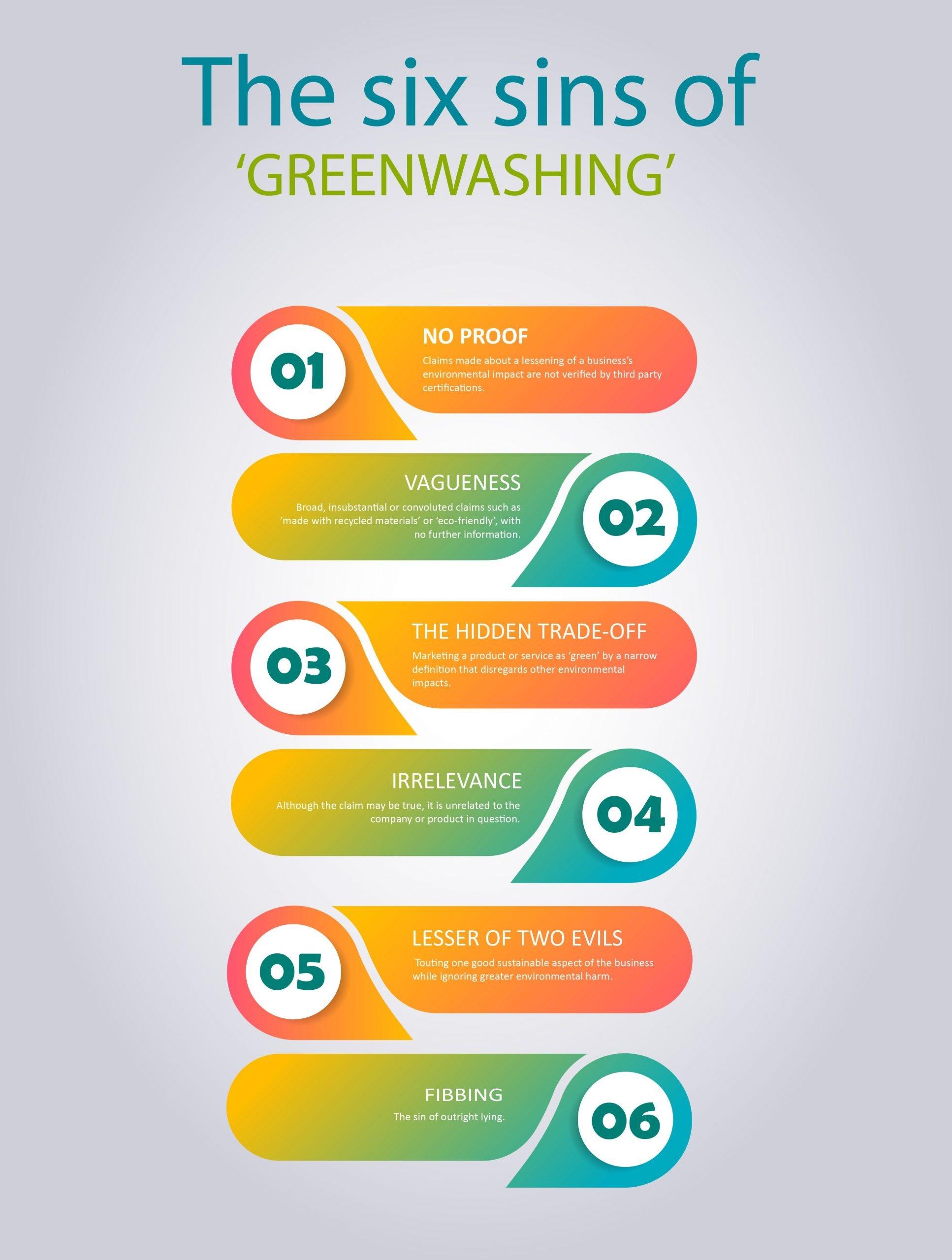 The six sins of greenwashing
